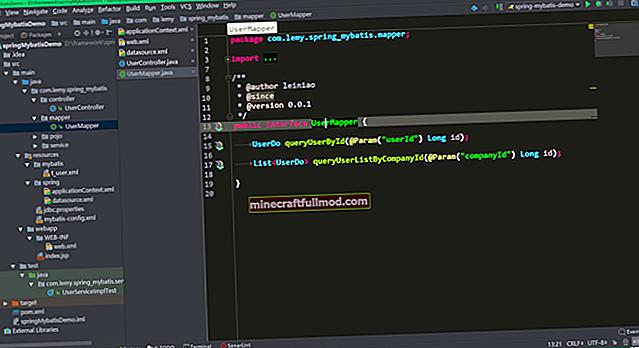 Panduan untuk Java HashMap