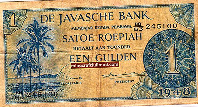 Java Money и API за валута