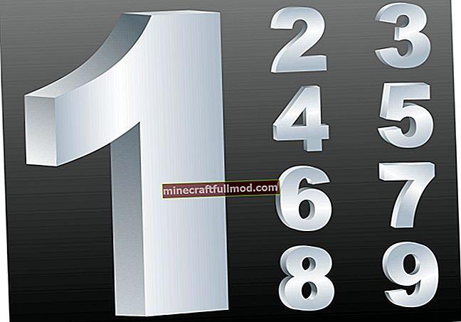 Bilangan Digit dalam Bilangan bulat di Jawa