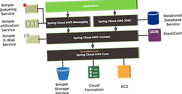Spring Cloud AWS - EC2