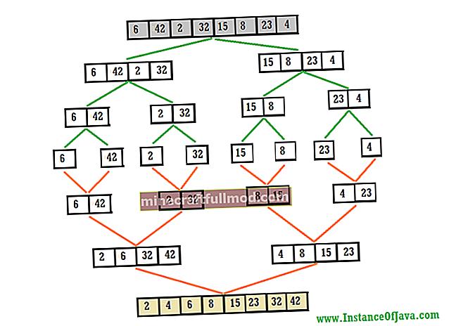 Сливане на сортиране в Java