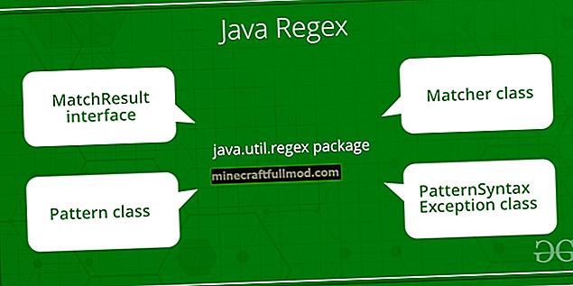 Ungkapan Biasa \ s dan \ s + di Java