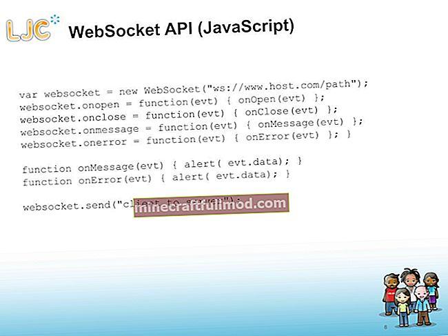 Panduan untuk Java API untuk WebSocket