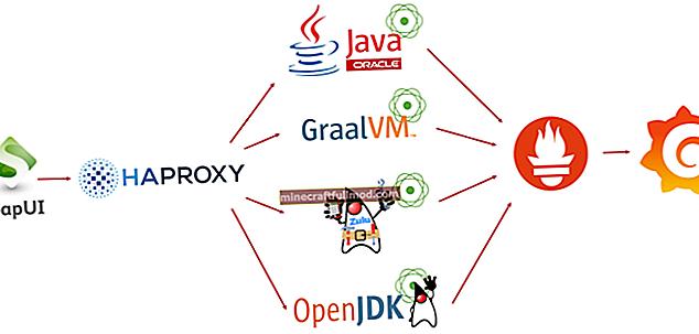 Perbezaan Antara Oracle JDK dan OpenJDK