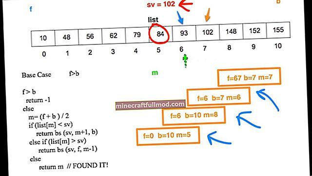 Алгоритъм на двоично търсене в Java