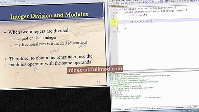 Операторът Modulo в Java