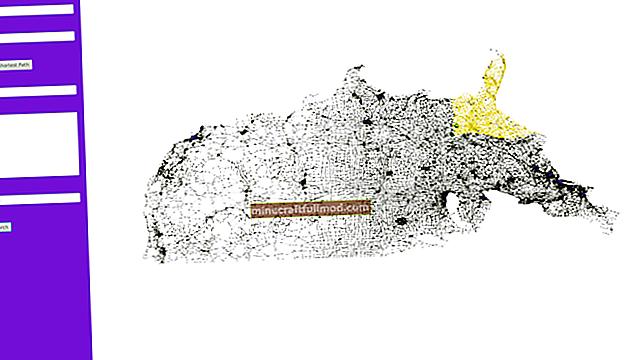 Алгоритъм на краткия път на Dijkstra в Java