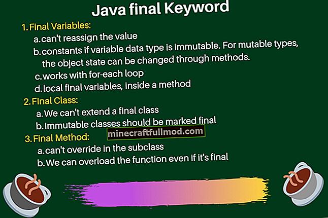 """""""Последната"""" ключова дума в Java"""